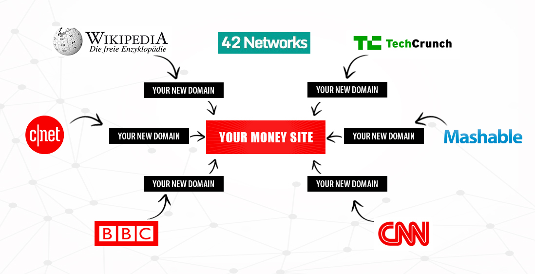42networks